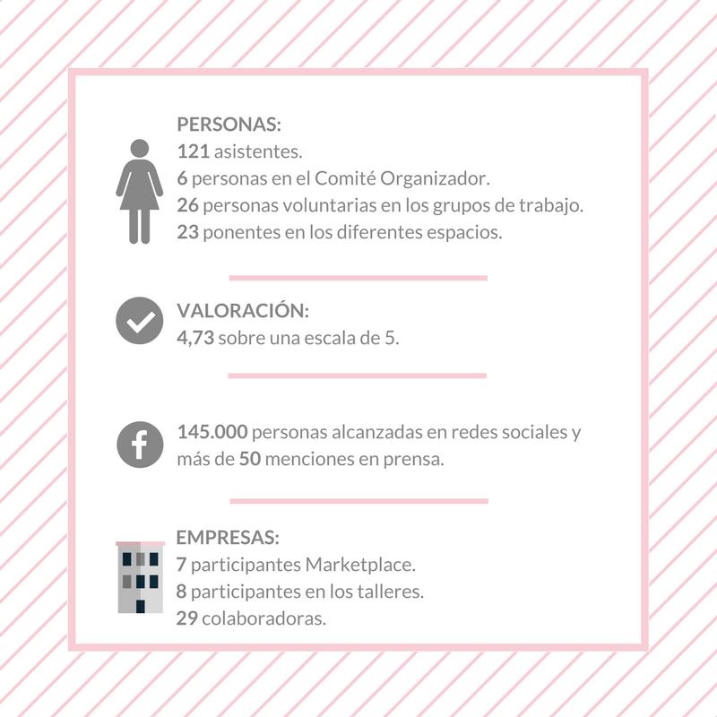 Indicadores-RSEncuentro